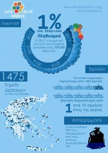 LDI Infographics